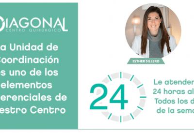 Unidad de Coordinación de Diagonal Centro Quirúrgico Córdoba